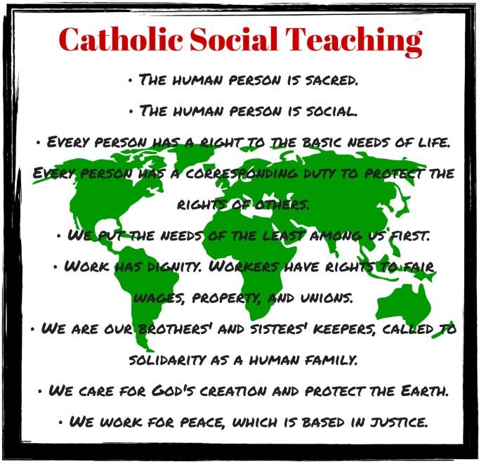 Catholic-Social-Teaching(3)